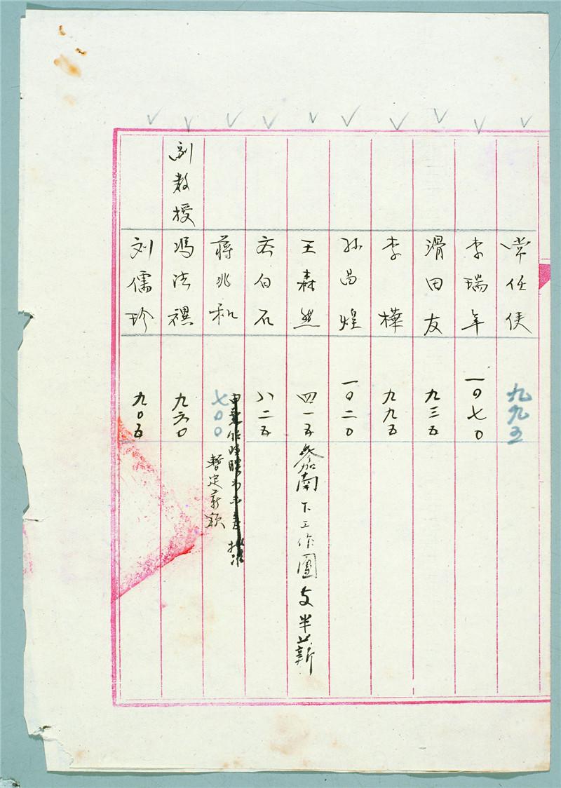 图16-1 教职员清册 薪给预算 齐白石(1949年10月).jpg