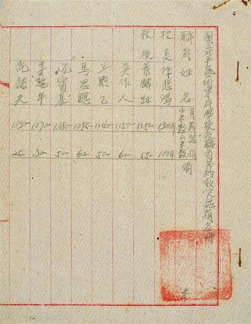 图19-1 国立北平艺术专科学校教职员节约救灾认捐名册(1949年).jpg