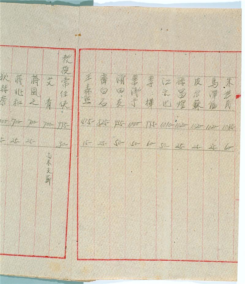 图19-2 国立北平艺术专科学校教职员节约救灾认捐名册 齐白石(1949年).jpg