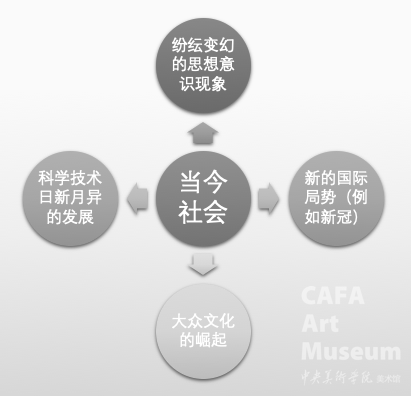 https://static.cafamuseum.org/museum-image/image/202012/sy_1608624255442164.png